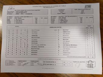 Feuille de match Seloncourt-Vittel